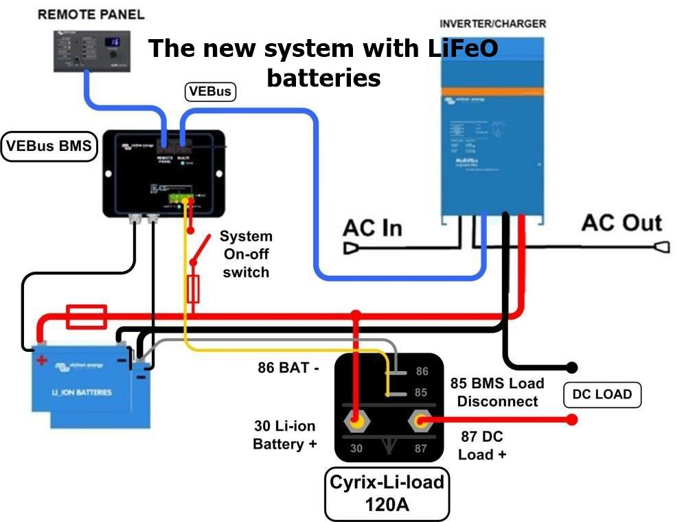 www.villa-g.com - Replacement of gel house batteries with Lithium ...